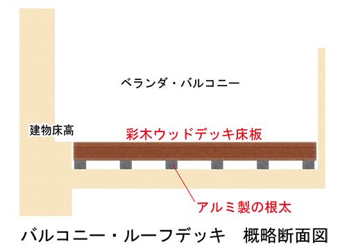 庭コラム021.図_01